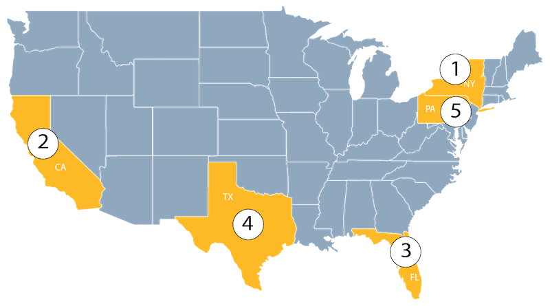 top 5 states with ADA website cases